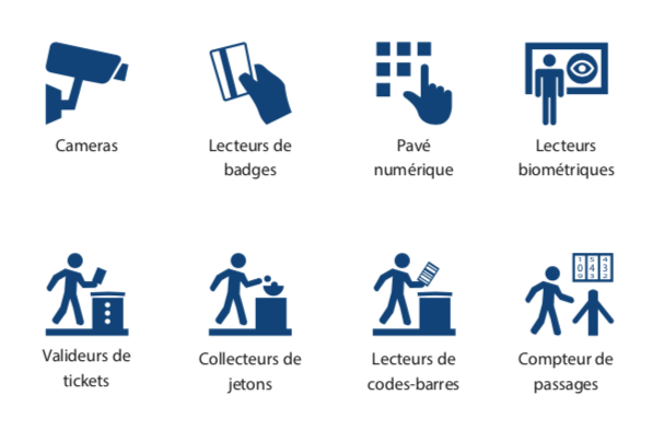 parlons-surete-blog-fichet-entrance-security-office-3-obstacles